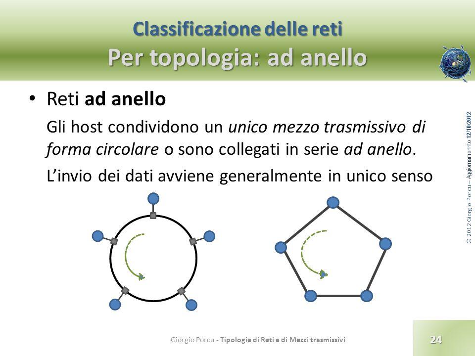 © 2012 Giorgio Porcu – Aggiornamennto 12/10/2012 Classificazione delle reti Per topologia: ad anello Reti ad anello Gli host condividono un unico mezz
