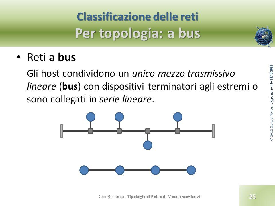 © 2012 Giorgio Porcu – Aggiornamennto 12/10/2012 Classificazione delle reti Per topologia: a bus Reti a bus Gli host condividono un unico mezzo trasmi