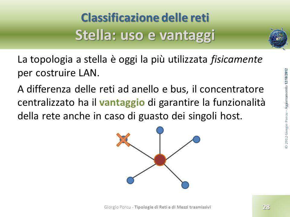 © 2012 Giorgio Porcu – Aggiornamennto 12/10/2012 Classificazione delle reti Stella: uso e vantaggi La topologia a stella è oggi la più utilizzata fisi