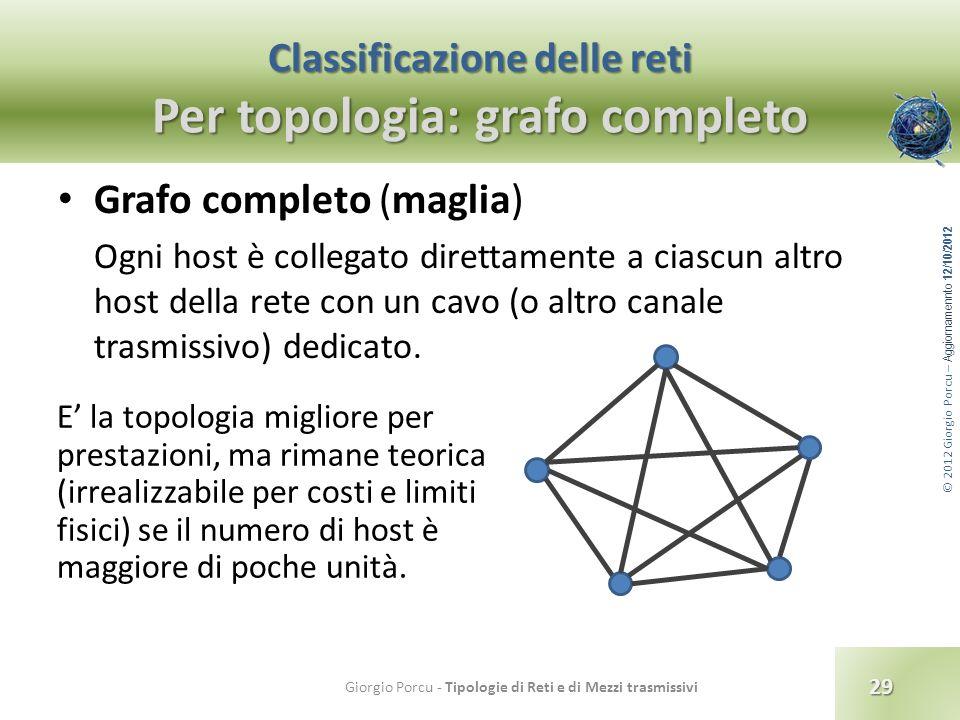 © 2012 Giorgio Porcu – Aggiornamennto 12/10/2012 Classificazione delle reti Per topologia: grafo completo Grafo completo (maglia) Ogni host è collegat