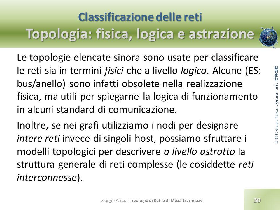 © 2012 Giorgio Porcu – Aggiornamennto 12/10/2012 Classificazione delle reti Topologia: fisica, logica e astrazione Le topologie elencate sinora sono u
