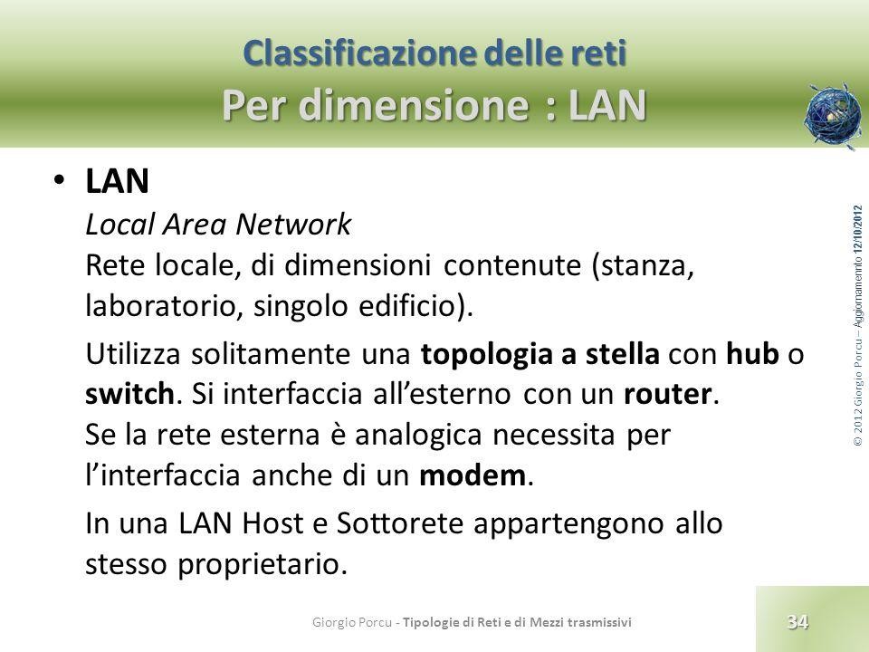 © 2012 Giorgio Porcu – Aggiornamennto 12/10/2012 Classificazione delle reti Per dimensione : LAN LAN Local Area Network Rete locale, di dimensioni con