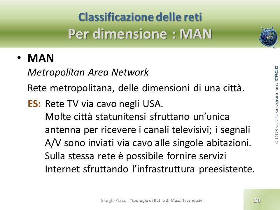 © 2012 Giorgio Porcu – Aggiornamennto 12/10/2012 Classificazione delle reti Per dimensione : MAN MAN Metropolitan Area Network Rete metropolitana, del