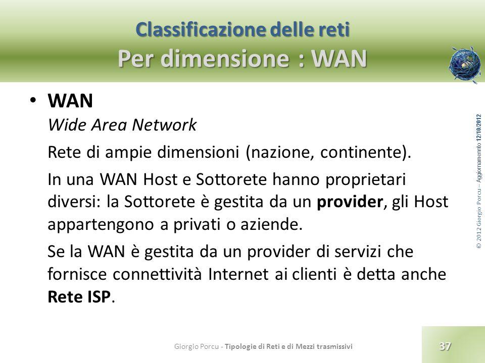 © 2012 Giorgio Porcu – Aggiornamennto 12/10/2012 Classificazione delle reti Per dimensione : WAN WAN Wide Area Network Rete di ampie dimensioni (nazio