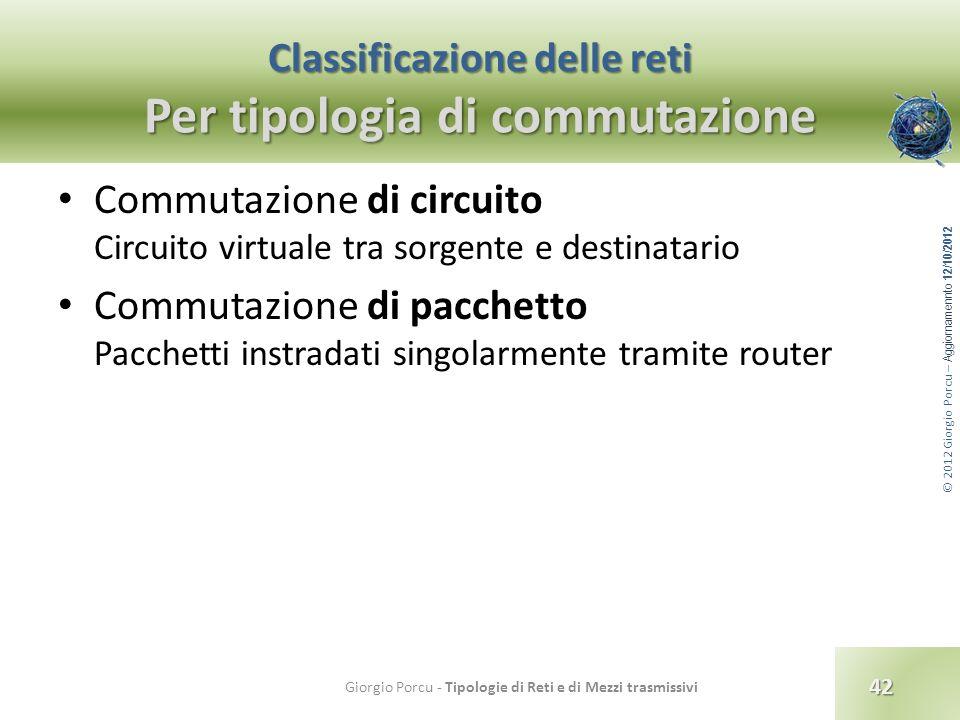 © 2012 Giorgio Porcu – Aggiornamennto 12/10/2012 Classificazione delle reti Per tipologia di commutazione Commutazione di circuito Circuito virtuale t