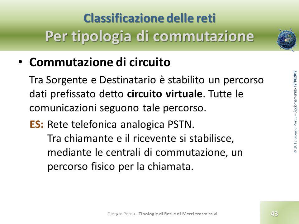 © 2012 Giorgio Porcu – Aggiornamennto 12/10/2012 Classificazione delle reti Per tipologia di commutazione Commutazione di circuito Tra Sorgente e Dest