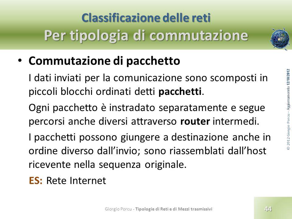 © 2012 Giorgio Porcu – Aggiornamennto 12/10/2012 Classificazione delle reti Per tipologia di commutazione Commutazione di pacchetto I dati inviati per