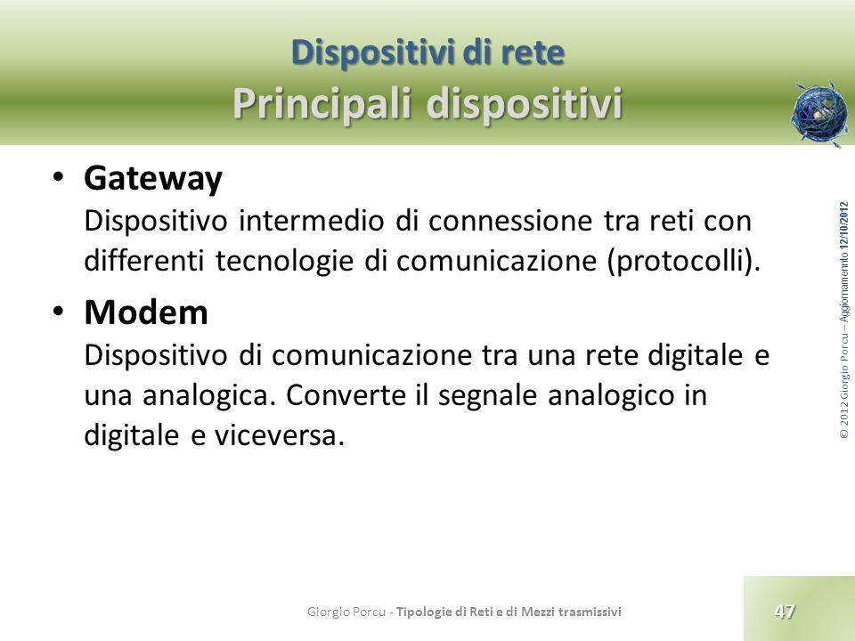© 2012 Giorgio Porcu – Aggiornamennto 12/10/2012 Dispositivi di rete Principali dispositivi Gateway Dispositivo intermedio di connessione tra reti con