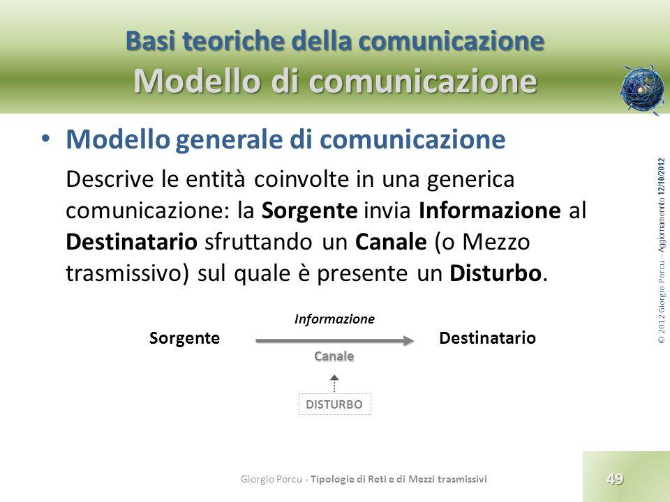 © 2012 Giorgio Porcu – Aggiornamennto 12/10/2012 Basi teoriche della comunicazione Modello di comunicazione Modello generale di comunicazione Descrive