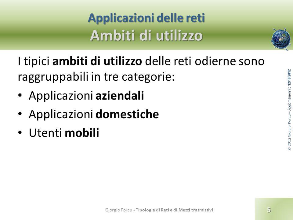 © 2012 Giorgio Porcu – Aggiornamennto 12/10/2012 Applicazioni delle reti Ambiti di utilizzo I tipici ambiti di utilizzo delle reti odierne sono raggru
