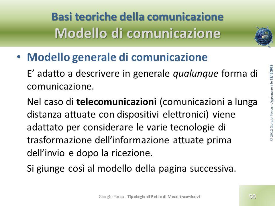 © 2012 Giorgio Porcu – Aggiornamennto 12/10/2012 Basi teoriche della comunicazione Modello di comunicazione Modello generale di comunicazione E adatto