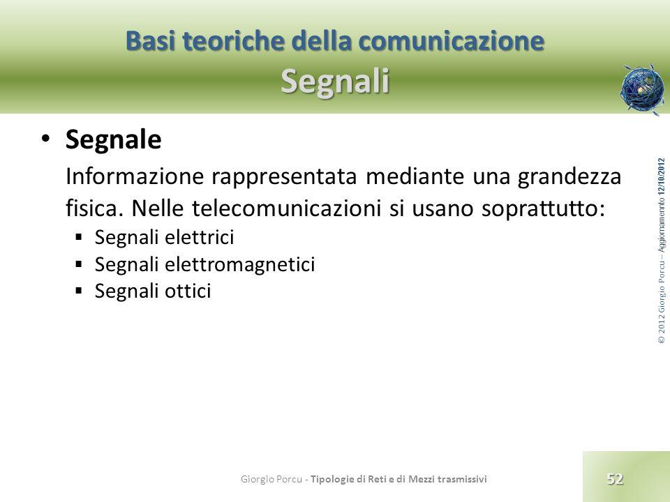 © 2012 Giorgio Porcu – Aggiornamennto 12/10/2012 Basi teoriche della comunicazione Segnali Segnale Informazione rappresentata mediante una grandezza f