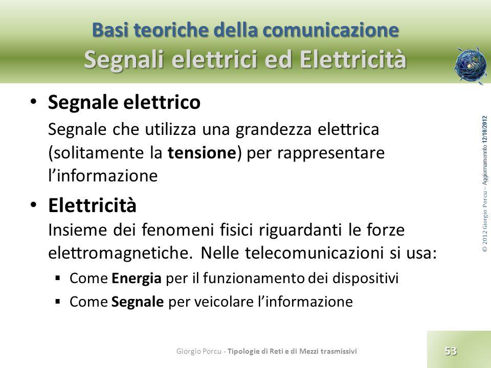© 2012 Giorgio Porcu – Aggiornamennto 12/10/2012 Basi teoriche della comunicazione Segnali elettrici ed Elettricità Segnale elettrico Segnale che util