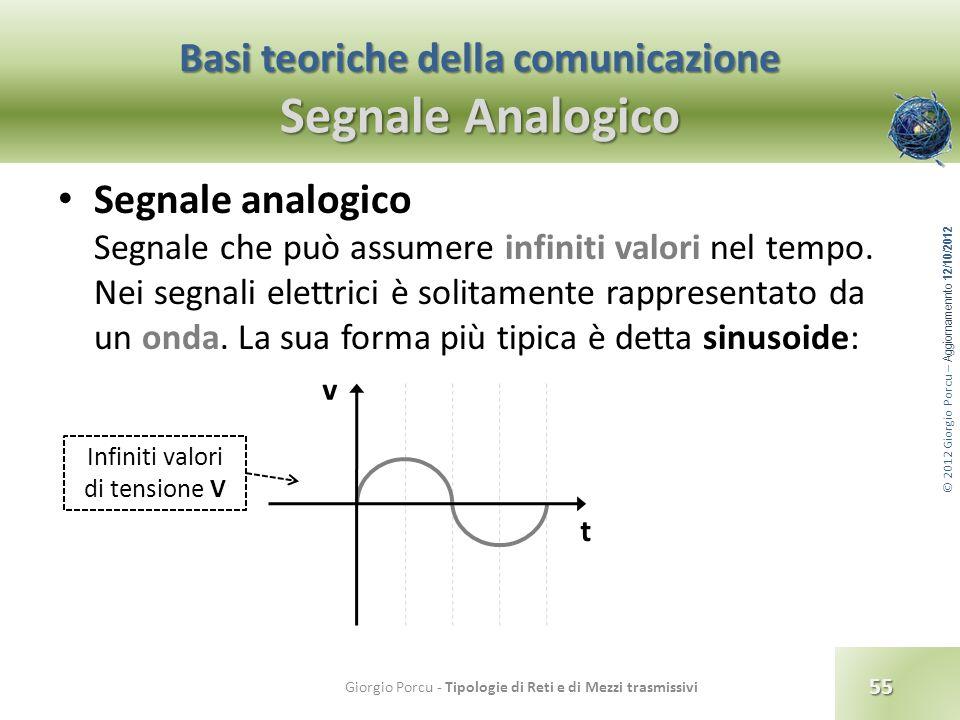 © 2012 Giorgio Porcu – Aggiornamennto 12/10/2012 Basi teoriche della comunicazione Segnale Analogico Segnale analogico Segnale che può assumere infini