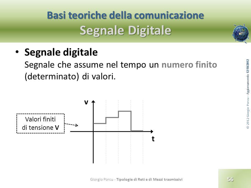 © 2012 Giorgio Porcu – Aggiornamennto 12/10/2012 Basi teoriche della comunicazione Segnale Digitale Segnale digitale Segnale che assume nel tempo un n