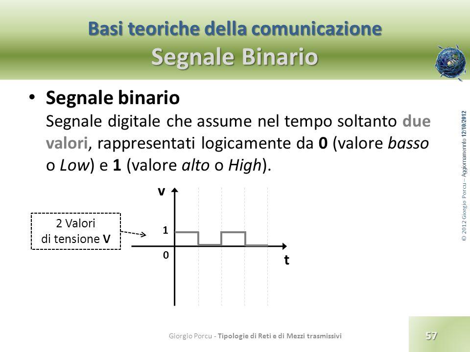 © 2012 Giorgio Porcu – Aggiornamennto 12/10/2012 Basi teoriche della comunicazione Segnale Binario Segnale binario Segnale digitale che assume nel tem