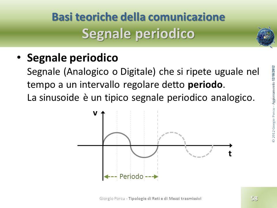 © 2012 Giorgio Porcu – Aggiornamennto 12/10/2012 Basi teoriche della comunicazione Segnale periodico Segnale periodico Segnale (Analogico o Digitale)