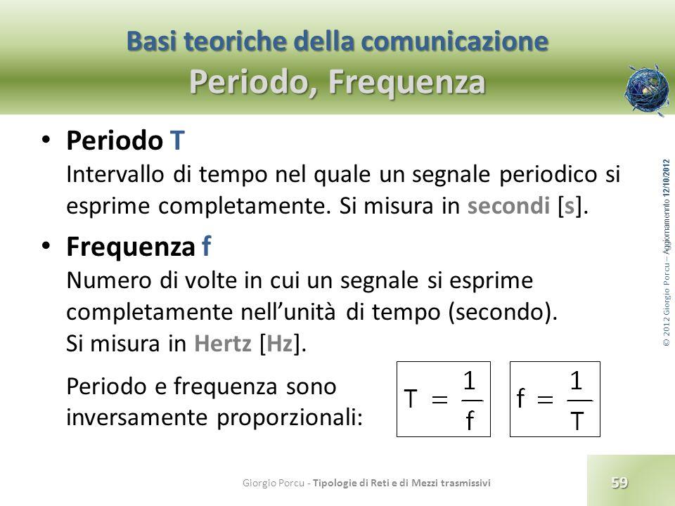© 2012 Giorgio Porcu – Aggiornamennto 12/10/2012 Basi teoriche della comunicazione Periodo, Frequenza Periodo T Intervallo di tempo nel quale un segna