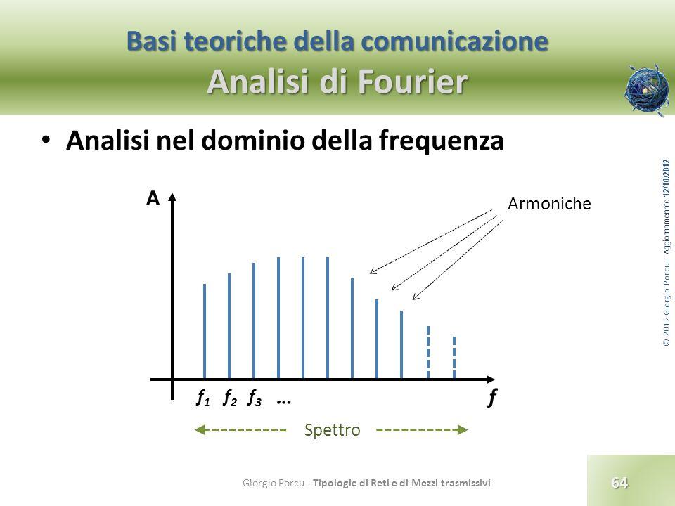 © 2012 Giorgio Porcu – Aggiornamennto 12/10/2012 Basi teoriche della comunicazione Analisi di Fourier Analisi nel dominio della frequenza 64 Giorgio P