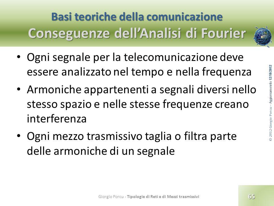 © 2012 Giorgio Porcu – Aggiornamennto 12/10/2012 Basi teoriche della comunicazione Conseguenze dellAnalisi di Fourier Ogni segnale per la telecomunica