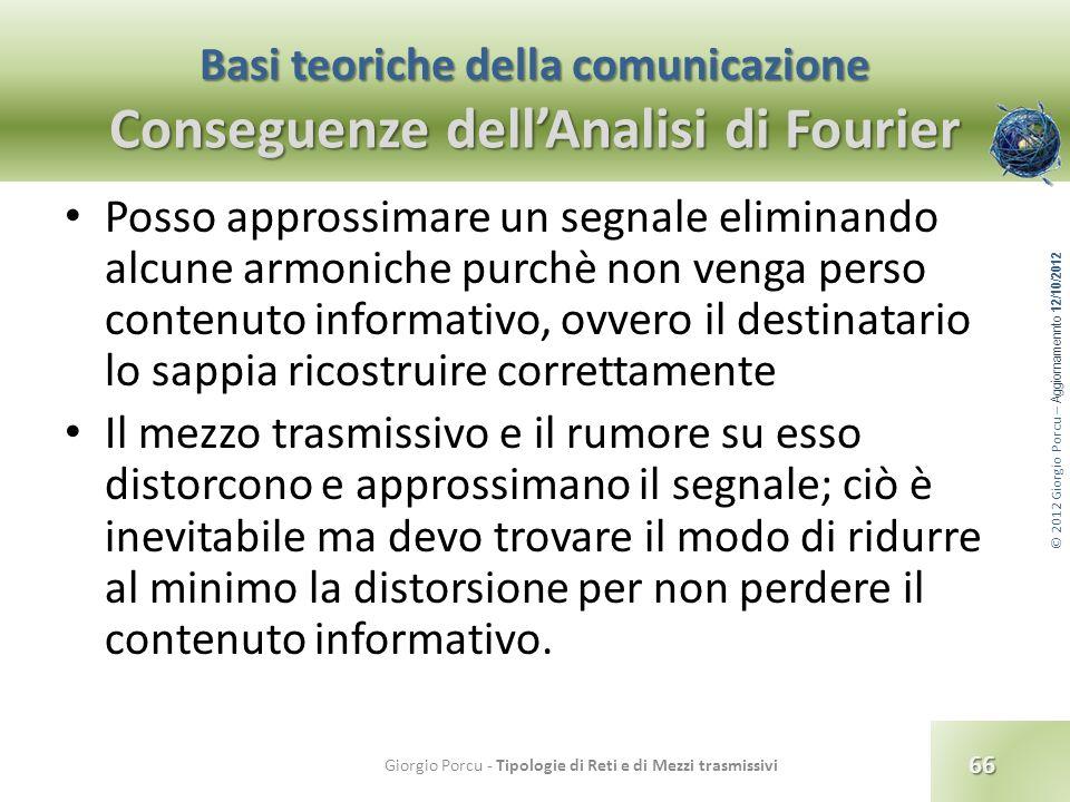 © 2012 Giorgio Porcu – Aggiornamennto 12/10/2012 Basi teoriche della comunicazione Conseguenze dellAnalisi di Fourier Posso approssimare un segnale el