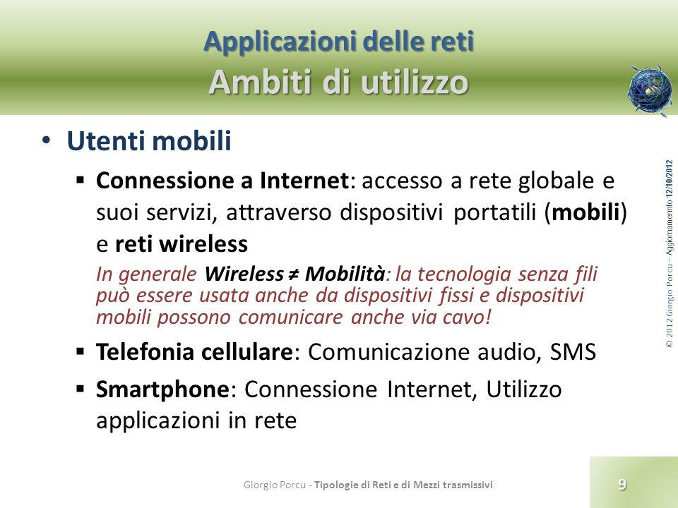 © 2012 Giorgio Porcu – Aggiornamennto 12/10/2012 Basi teoriche della comunicazione Modello di comunicazione Modello generale di comunicazione E adatto a descrivere in generale qualunque forma di comunicazione.