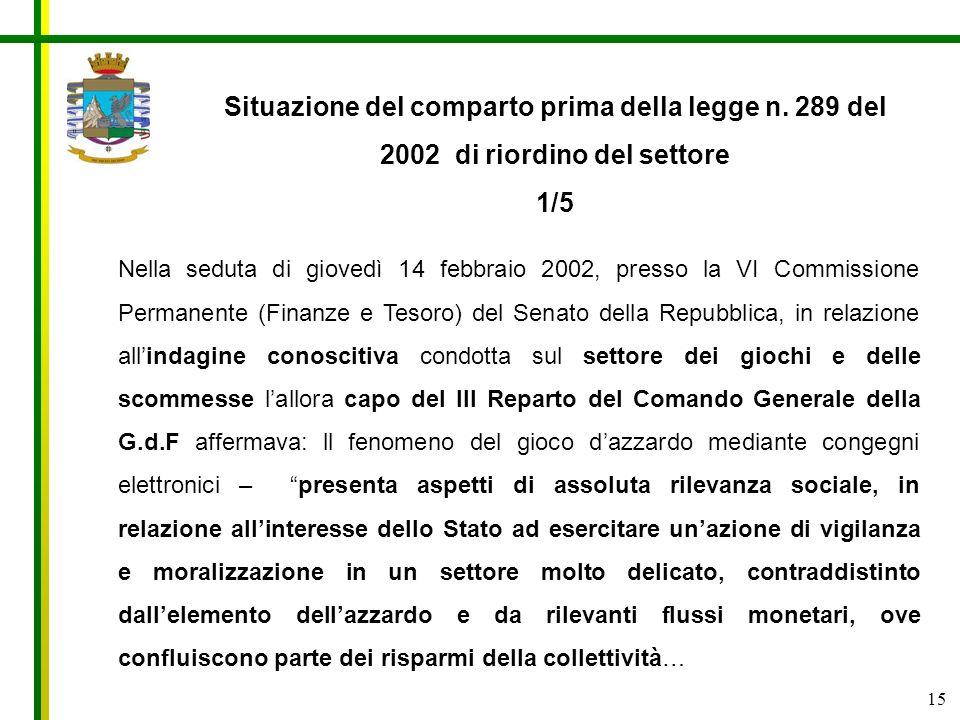 15 Situazione del comparto prima della legge n. 289 del 2002 di riordino del settore 1/5 Nella seduta di giovedì 14 febbraio 2002, presso la VI Commis