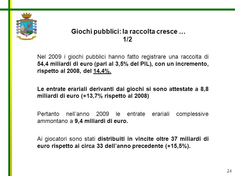 24 Nel 2009 i giochi pubblici hanno fatto registrare una raccolta di 54,4 miliardi di euro (pari al 3,5% del PIL), con un incremento, rispetto al 2008
