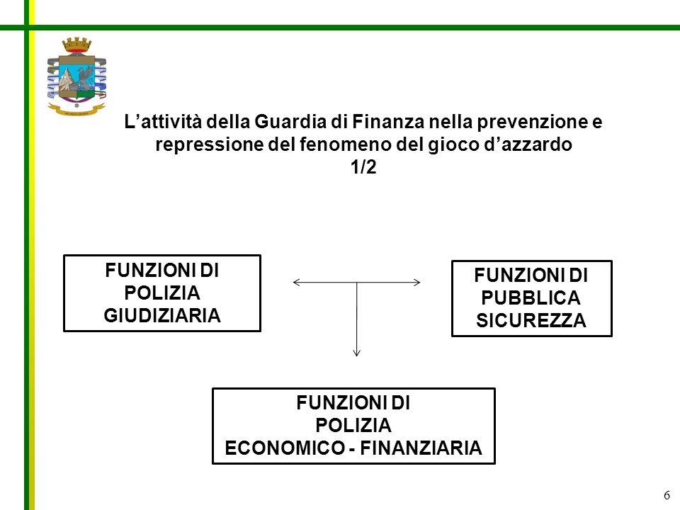 6 Lattività della Guardia di Finanza nella prevenzione e repressione del fenomeno del gioco dazzardo 1/2 FUNZIONI DI POLIZIA GIUDIZIARIA FUNZIONI DI P