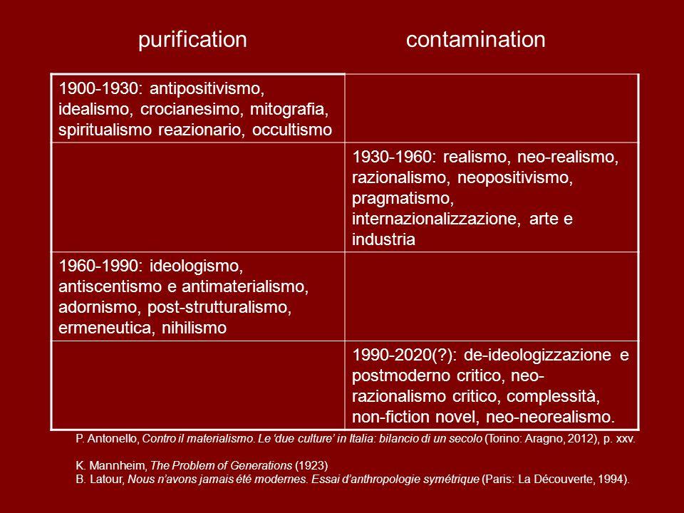 1900-1930: antipositivismo, idealismo, crocianesimo, mitografia, spiritualismo reazionario, occultismo 1930-1960: realismo, neo-realismo, razionalismo, neopositivismo, pragmatismo, internazionalizzazione, arte e industria 1960-1990: ideologismo, antiscentismo e antimaterialismo, adornismo, post-strutturalismo, ermeneutica, nihilismo 1990-2020(?): de-ideologizzazione e postmoderno critico, neo- razionalismo critico, complessità, non-fiction novel, neo-neorealismo.
