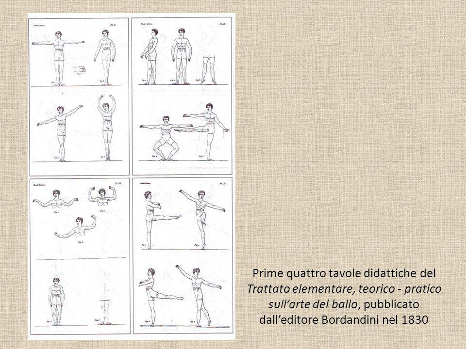 Prime quattro tavole didattiche del Trattato elementare, teorico - pratico sullarte del ballo, pubblicato dalleditore Bordandini nel 1830