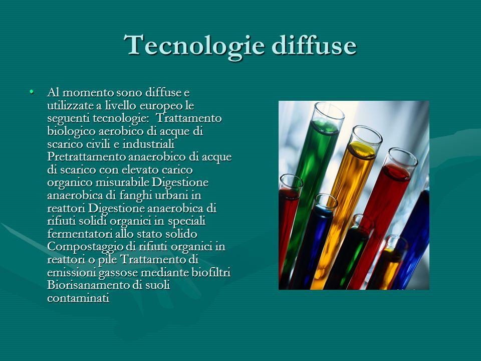 Tecnologie diffuse Al momento sono diffuse e utilizzate a livello europeo le seguenti tecnologie: Trattamento biologico aerobico di acque di scarico c