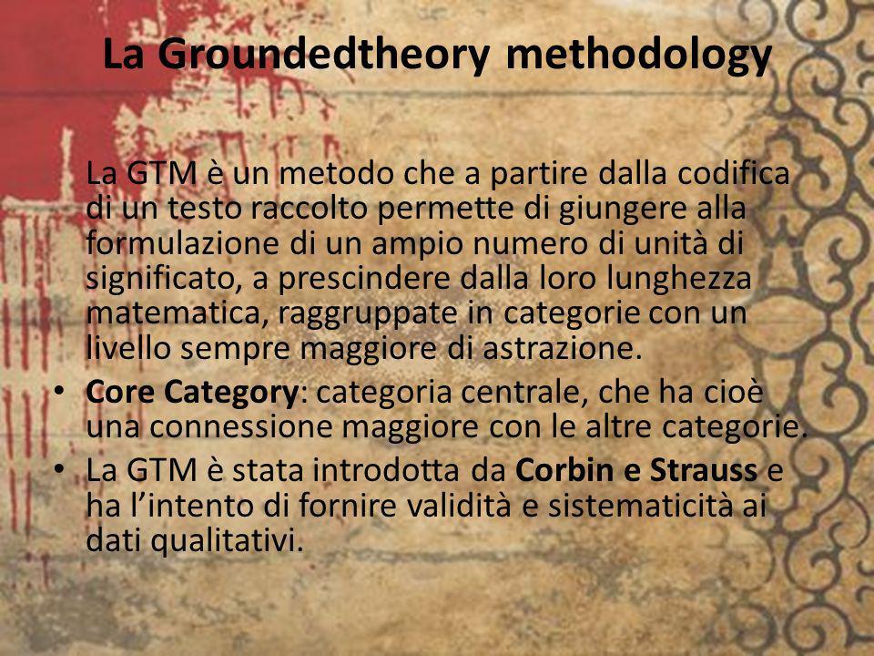 La Groundedtheory methodology La GTM è un metodo che a partire dalla codifica di un testo raccolto permette di giungere alla formulazione di un ampio