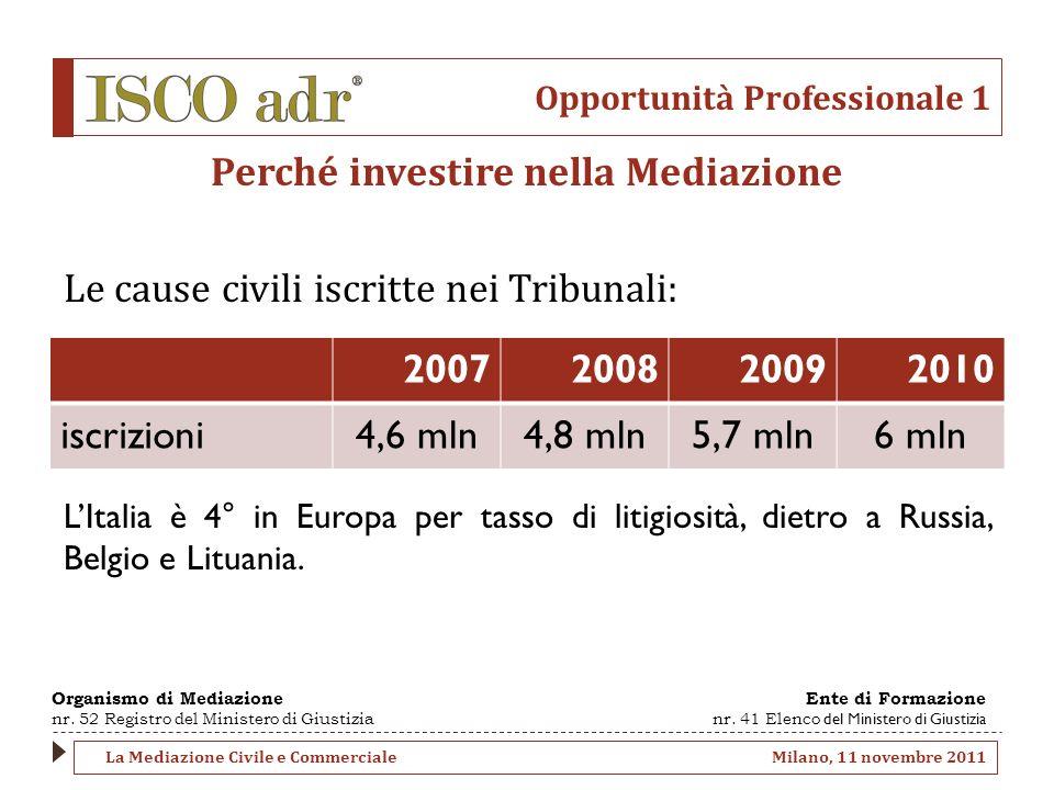 Opportunità Professionale 1 Perché investire nella Mediazione Le cause civili iscritte nei Tribunali: LItalia è 4° in Europa per tasso di litigiosità, dietro a Russia, Belgio e Lituania.