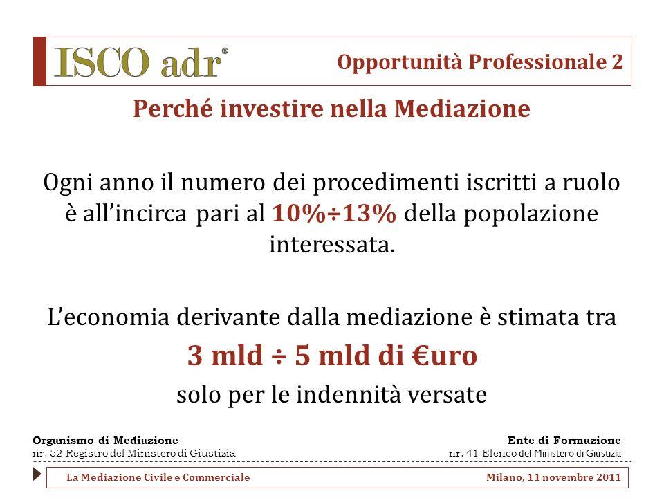 Opportunità Professionale 2 Perché investire nella Mediazione Ogni anno il numero dei procedimenti iscritti a ruolo è allincirca pari al 10%÷13% della popolazione interessata.