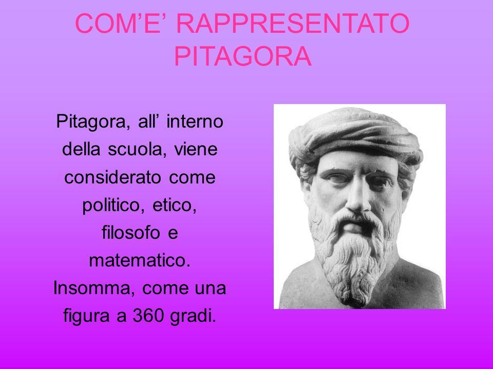 COME RAPPRESENTATO PITAGORA Pitagora, all interno della scuola, viene considerato come politico, etico, filosofo e matematico. Insomma, come una figur
