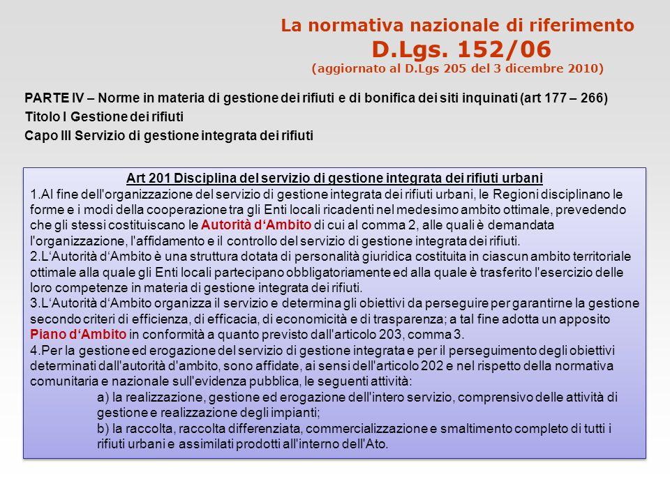 PARTE IV – Norme in materia di gestione dei rifiuti e di bonifica dei siti inquinati (art 177 – 266) Titolo I Gestione dei rifiuti Capo III Servizio d