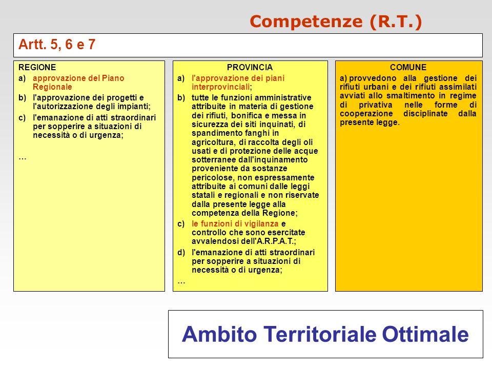 Artt. 5, 6 e 7 REGIONE a)approvazione del Piano Regionale b)l'approvazione dei progetti e l'autorizzazione degli impianti; c)l'emanazione di atti stra
