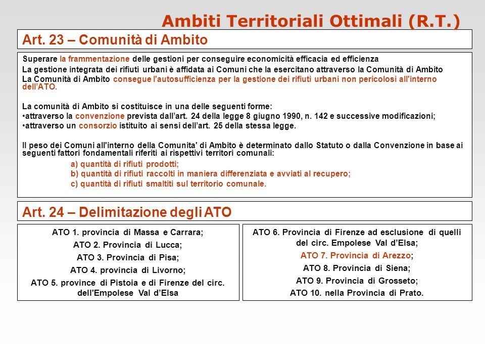 Art. 23 – Comunità di Ambito Ambiti Territoriali Ottimali (R.T.) Art. 24 – Delimitazione degli ATO ATO 1. provincia di Massa e Carrara; ATO 2. Provinc