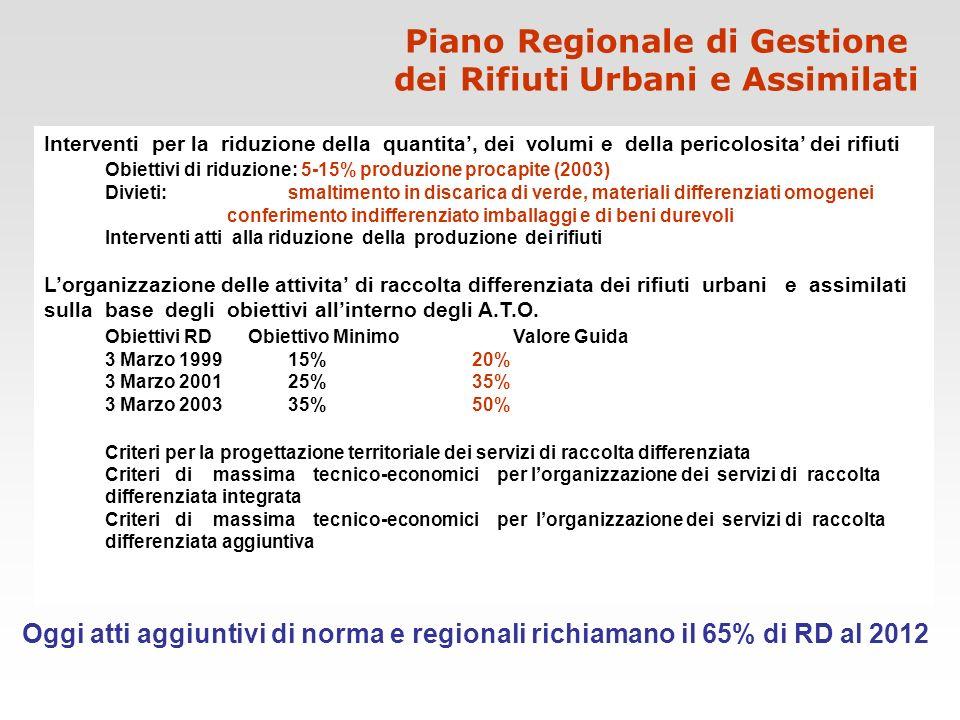 Piano Regionale di Gestione dei Rifiuti Urbani e Assimilati Interventi per la riduzione della quantita, dei volumi e della pericolosita dei rifiuti Ob