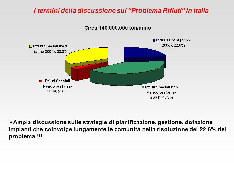 Ampia discussione sulle strategie di pianificazione, gestione, dotazione impianti che coinvolge lungamente le comunità nella risoluzione del 22,6% del