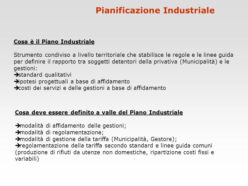 Pianificazione Industriale Cosa è il Piano Industriale Strumento condiviso a livello territoriale che stabilisce le regole e le linee guida per defini