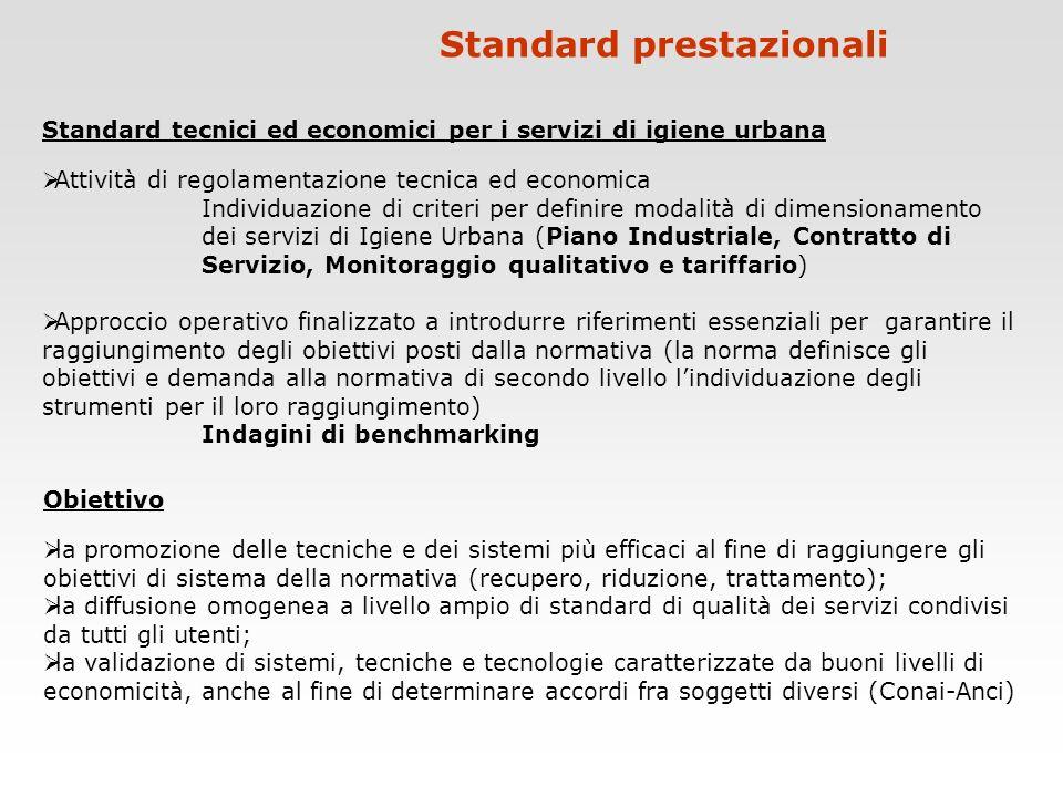 Standard prestazionali Standard tecnici ed economici per i servizi di igiene urbana Attività di regolamentazione tecnica ed economica Individuazione d