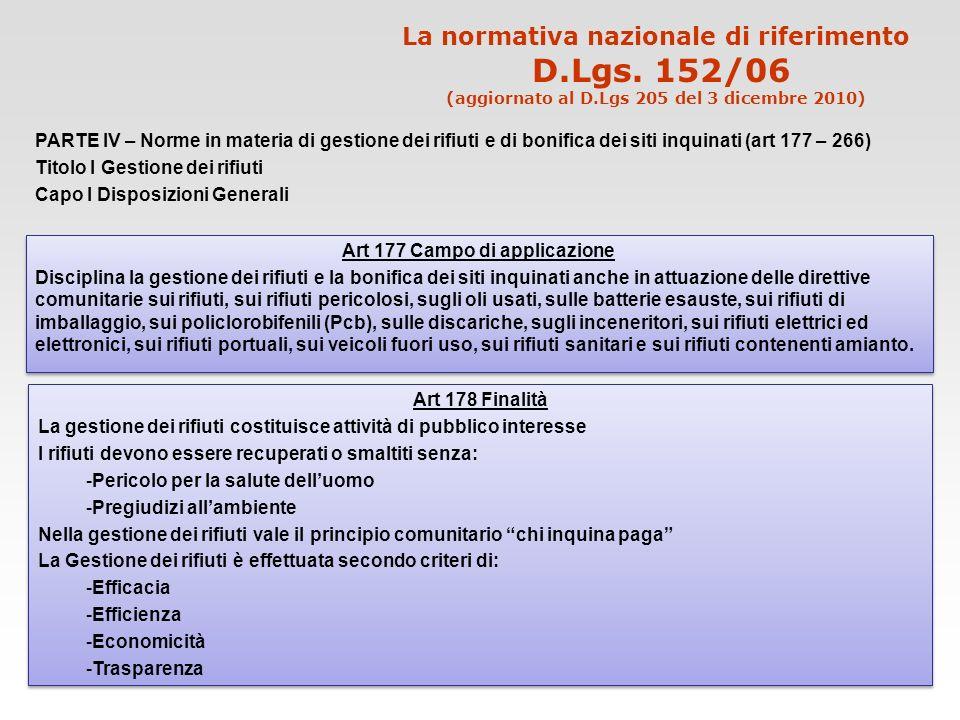 PARTE IV – Norme in materia di gestione dei rifiuti e di bonifica dei siti inquinati (art 177 – 266) Titolo I Gestione dei rifiuti Capo I Disposizioni