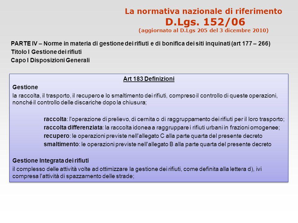 La normativa nazionale di riferimento D.Lgs.