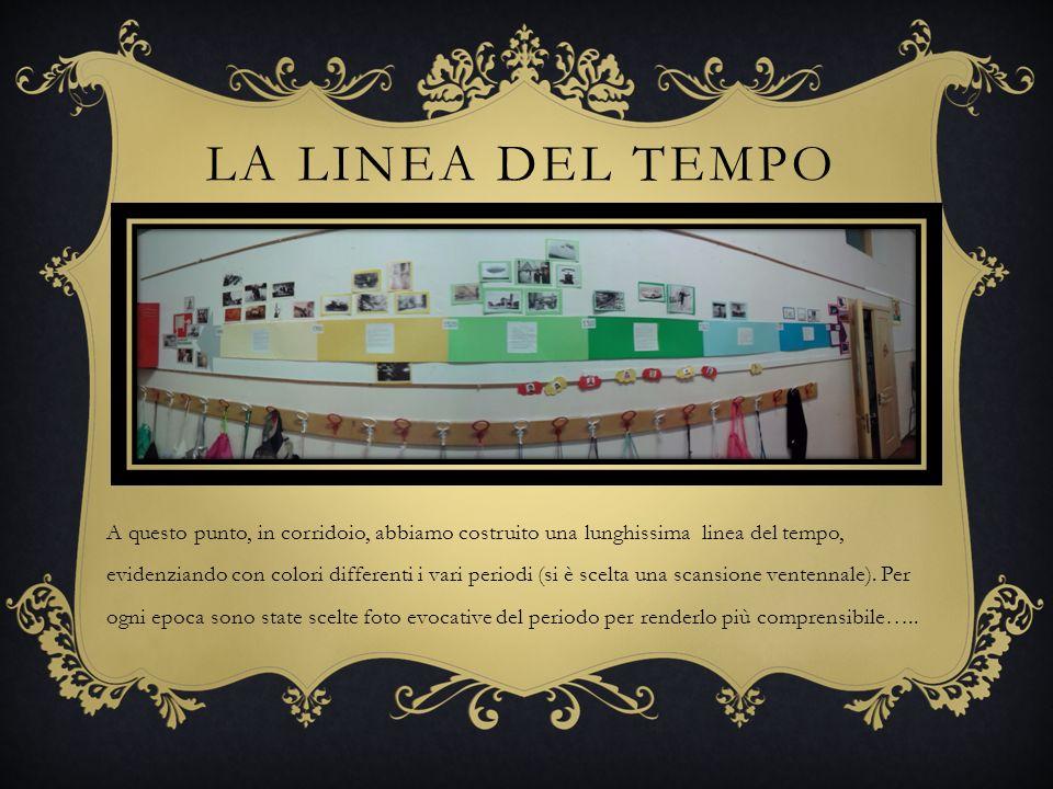 LA LINEA DEL TEMPO A questo punto, in corridoio, abbiamo costruito una lunghissima linea del tempo, evidenziando con colori differenti i vari periodi