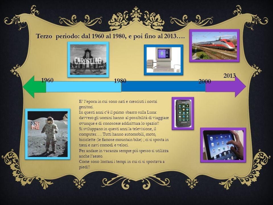 1960 1980 2000 2013 Terzo periodo: dal 1960 al 1980, e poi fino al 2013…. E lepoca in cui sono nati e cresciuti i nostri genitori. In questi anni cè i