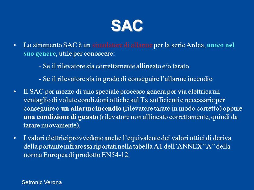 Setronic Verona SAC Lo strumento SAC è un simulatore di allarme per la serie Ardea, unico nel suo genere, utile per conoscere: - Se il rilevatore sia
