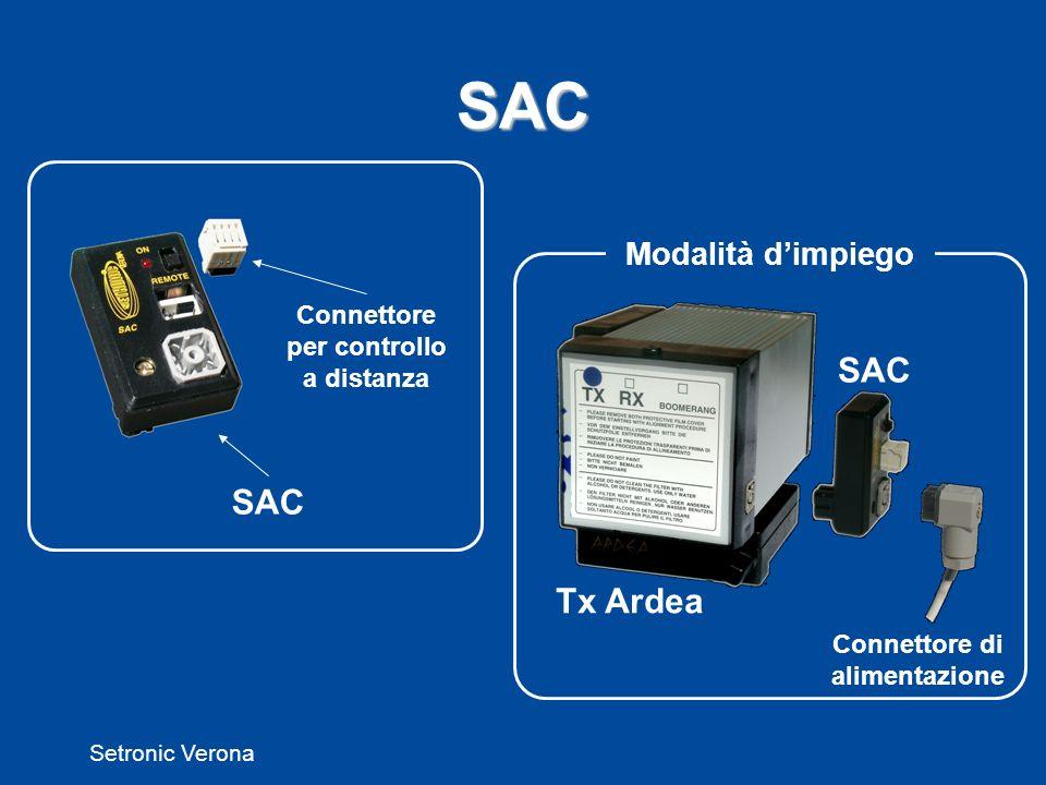Setronic Verona SAC SAC Connettore per controllo a distanza Tx Ardea SAC Connettore di alimentazione Modalità dimpiego