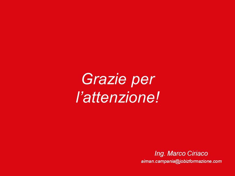 Grazie per lattenzione! Ing. Marco Ciriaco aiman.campania@jobizformazione.com